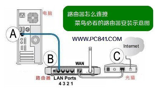路由器安装图解示意图