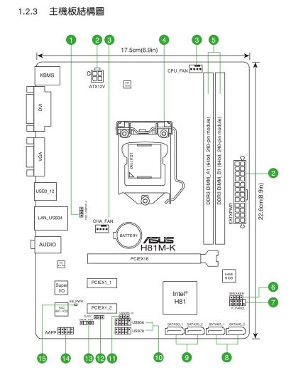 华硕h81m-k主板用户使用说明书(繁体版)pdf格式