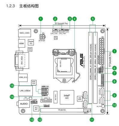 华硕h81i-plus主板用户使用说明书pdf格式