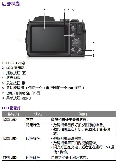 668色情网_benq明基gh668使用说明书(数码相机用户手册)pdf电子免费版