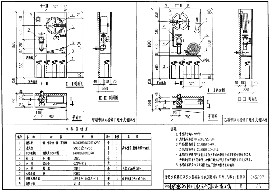 消火栓图集04s202_
