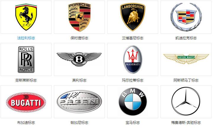 世界车标查询工具(汽车标志图片大全及名称)v2.0 绿色版