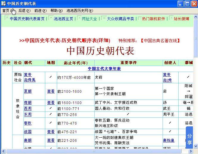 中国历史朝代表(年表顺序表与朝代歌大全)1.5.