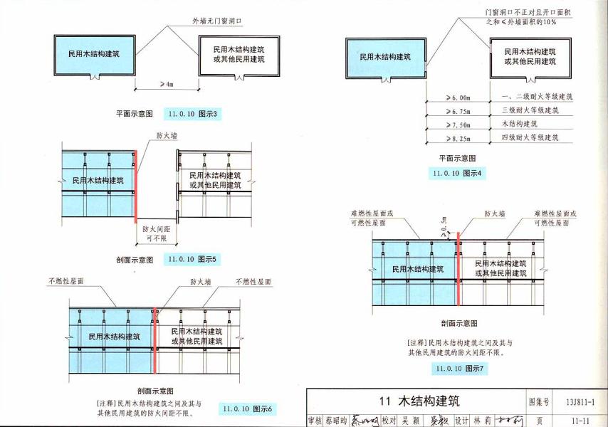 13J811 1建筑设计防火规范图示超清版pdf格