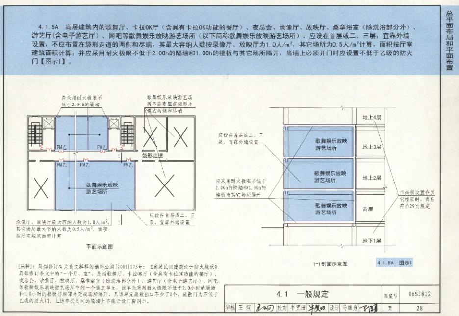 06SJ812别墅民用建筑设计防火规范图示(高层高清室内设计施工视频图片