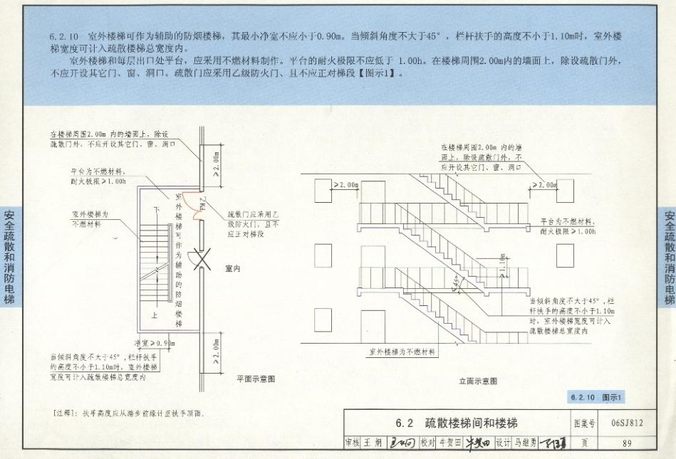 高层建筑窗设计规范_06sj812 pdf-06SJ812高层民用建筑设计防火规范图示(高清免费版)pdf ...