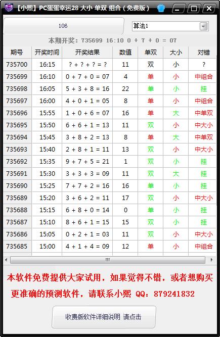 pc蛋蛋yy_小熙pc蛋蛋幸运28大小单双组合预测2016 最新免费版