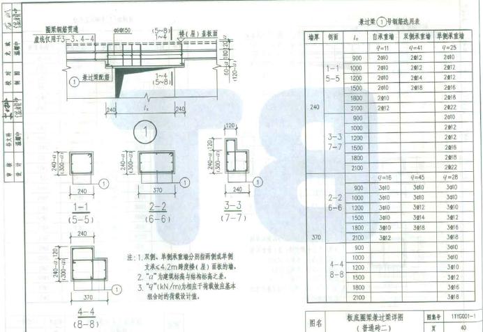 11YG001-1砌体结构构造详图(多孔砖/普通砖)图集简称为11yg0011图集,本节内容小编为大家整理带来的这份11yg0011图集为pdf格式高清免费电子版,如果你需要一份免费的11YG001-1砌体结构构造详图(多孔砖/普通砖)图集作为参考资料,点击本文下方相应的下载地址进行下载即可获得这份11yg0011图集,图集字迹清晰,适合打印! 温馨提示: 本文档为pdf格式,因此需确保在阅读之前你已经安装了pdf阅读器,如果尚未安装阅读器,建议下载福昕pdf阅读器或其他PDF阅读器,进行安装后阅读。 图