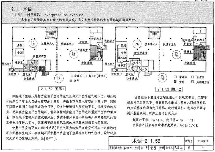 05SFJ10人民防空地下室设计规范图示(绘制专vtk建筑特别慢图片