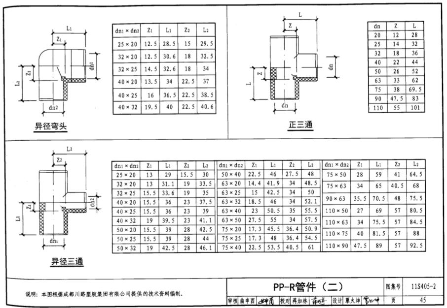 管道支吊架安装图集_国家建筑标准设计图集|11S405-1~4建筑给水塑料管道安装图集合集 ...