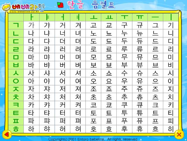 韩语发音器下载|韩语发音器1.0 绿色版