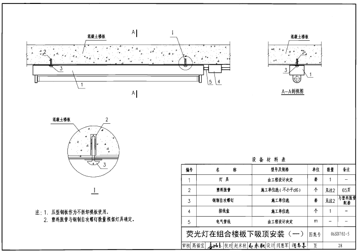 06sd7025图纸免费下载|06SD702-5电气设备在v图纸图集心得暖通图片