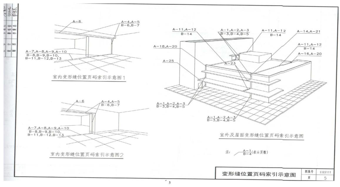 11ZJ111变形缝建筑构造图纸不织布图集风铃图片
