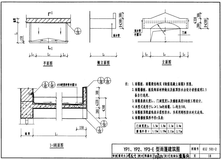 qq2011软件_03j5012图集免费下载 03J501-2钢筋混凝土雨篷建筑构造图集pdf高清 ...