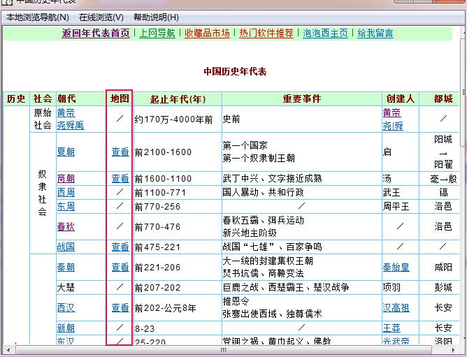 中国历史年代表下载|中国历史年代表1.0 免费版