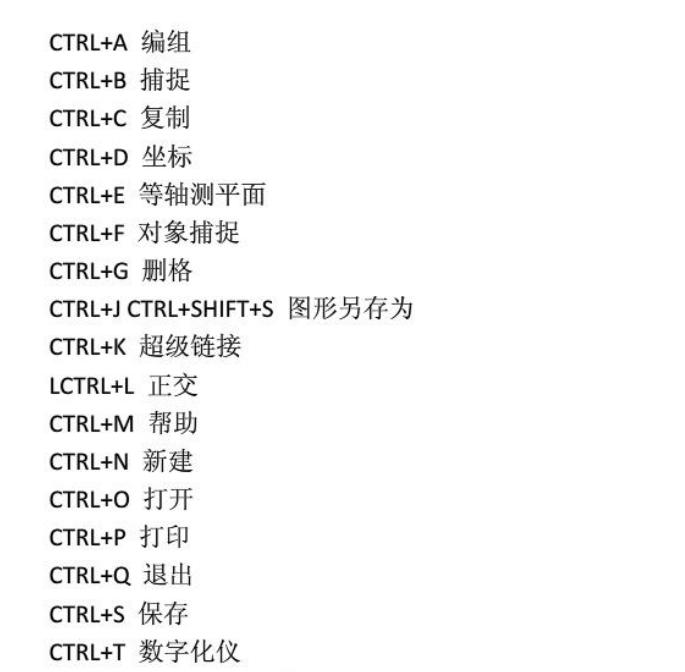 cad2014快捷键设置|CAD2014快捷键大全pdf格cad度跳动图片