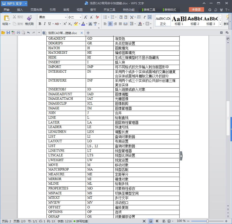 浩辰cad快捷键命令命令|浩辰CAD常用大全快捷cad怎么坐标原点v命令图片