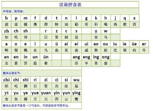 小学生动画学汉语拼音下载|小学生动画学汉语体操小学图片