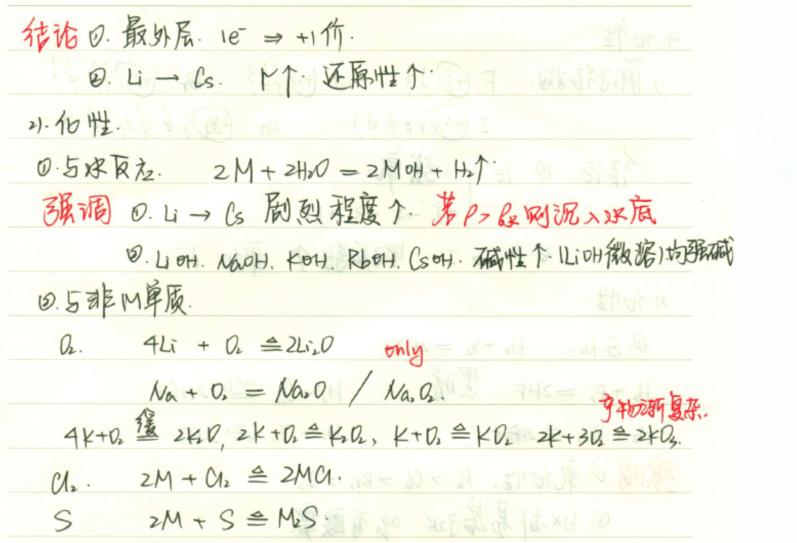东北师大附中理科状元高中化学笔记好不好_东