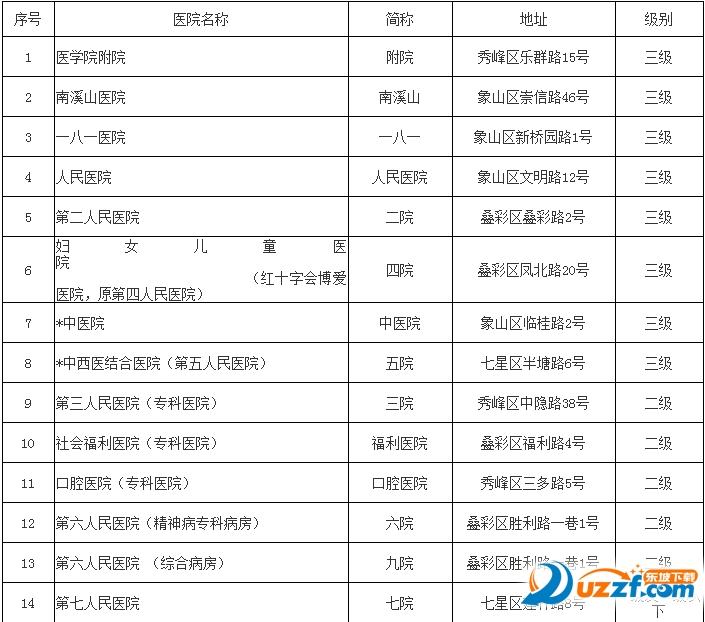 桂林社保个人账户查询 桂林社保查询1.4.12 安