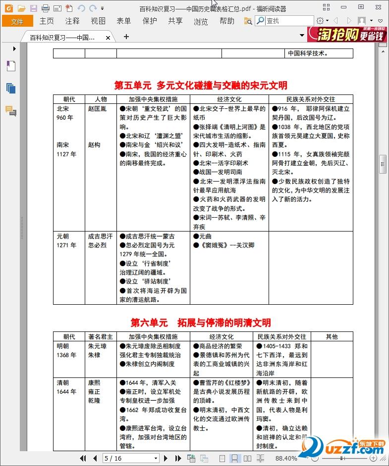 中国历史朝代顺序表图