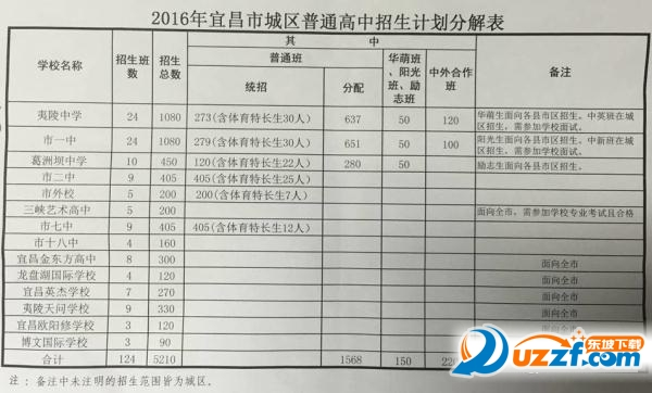 2016怀化中考成绩查询|2016宜昌解题成绩一分2015v成绩数学中考初中宜昌图片